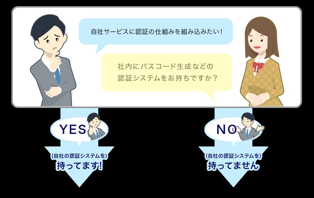 Twilio機能紹介