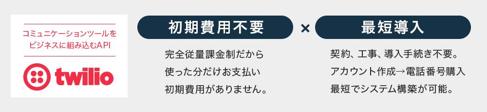 twilio紹介